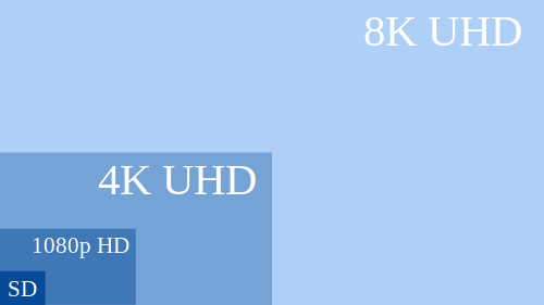 UHDTV_resolution