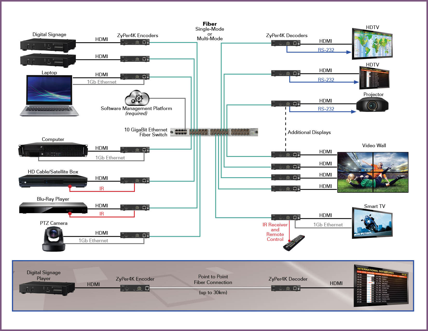 4k Samsung Tv Wiring Diagram Diagrams On Schematic Get Free Image About Hdtv Monitor Connections Back Wall Mount